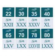 Nombres romains de 22 à 100