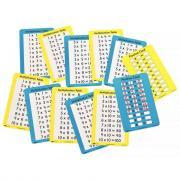 Set de 12 cartes de multiplication 11x17cm