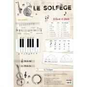 Poster PVC 76x52cm - Le Solfège