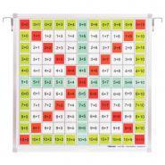 Tableau magnétique addition de 0 à 20