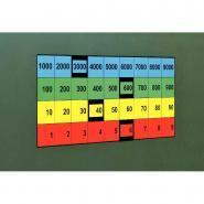Set magnétique: Unités - Dizaines - Centaines - Milliers