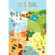 Poster pédagogique en PVC 76x52 cm - Les saisons