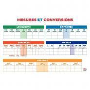 Tableau PVC 80x120 - Les conversions