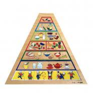 Puzzle pyramide alimentation