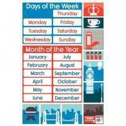 Poster PVC 76x52cm - Les jours et les mois en anglais