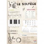 Poster PVC 76x52cm Le Solfège