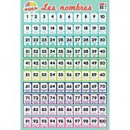 Poster pédagogique en PVC - 76x52 cm - Les nombres de 1 à 100