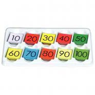 Tableau magnétique de multiplication + Accessoires
