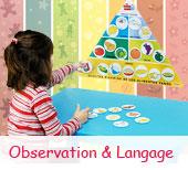 Jeux d'observation et de découverte du language