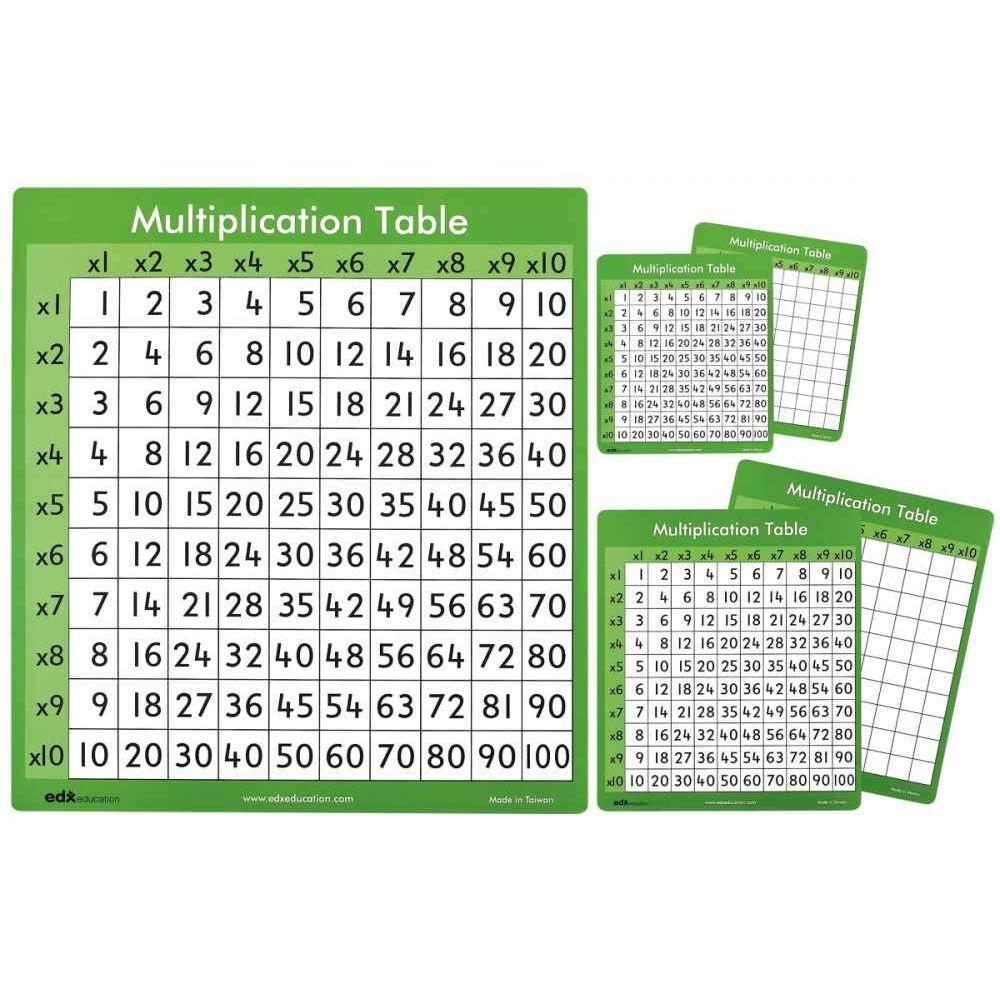 Carte de multiplication 46x50cm